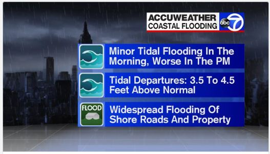 Coastal Flooding ABC News