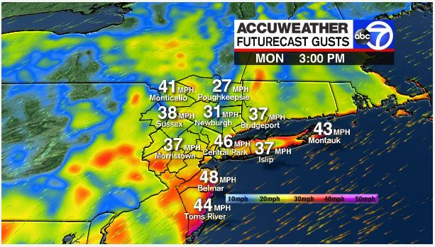 strong-winds ABC Accuweather